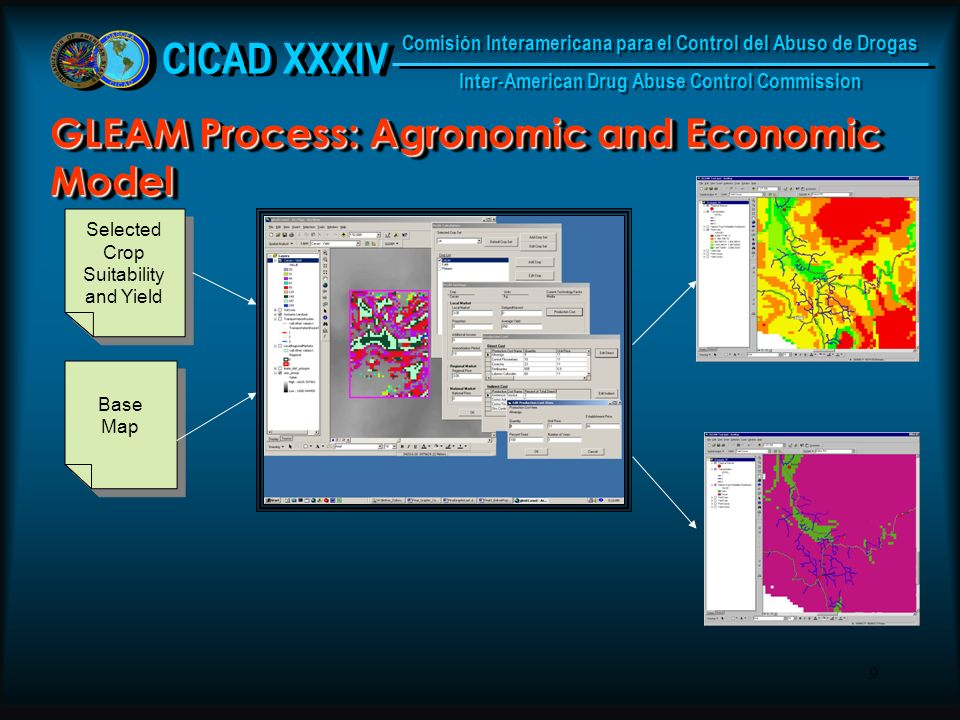 9 GLEAM Process: Agronomic and Economic Model CICAD XXXIV Comisión Interamericana para el Control del Abuso de Drogas Inter-American Drug Abuse Control Commission Comisión Interamericana para el Control del Abuso de Drogas Inter-American Drug Abuse Control Commission Selected Crop Suitability and Yield Base Map