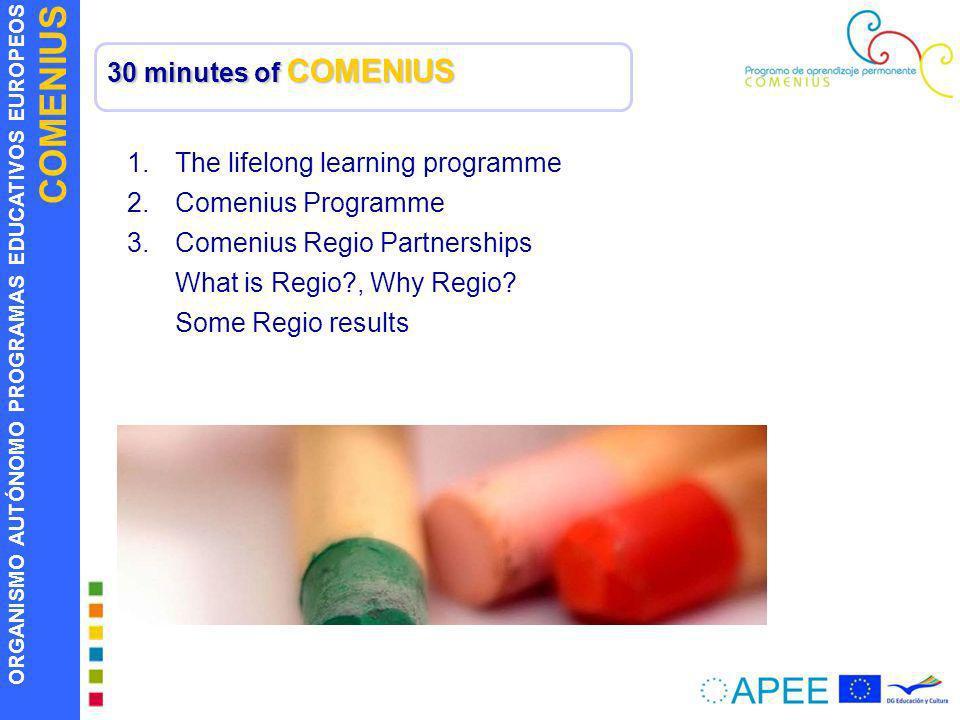 ORGANISMO AUTÓNOMO PROGRAMAS EDUCATIVOS EUROPEOS COMENIUS 30 minutes of COMENIUS 1.The lifelong learning programme 2.Comenius Programme 3.Comenius Reg