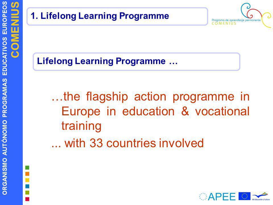 ORGANISMO AUTÓNOMO PROGRAMAS EDUCATIVOS EUROPEOS COMENIUS Lifelong Learning Programme … …the flagship action programme in Europe in education & vocati