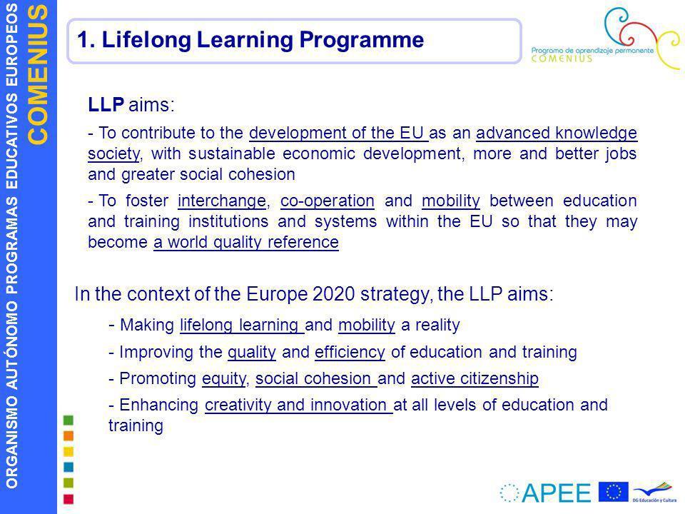 ORGANISMO AUTÓNOMO PROGRAMAS EDUCATIVOS EUROPEOS COMENIUS 1. Lifelong Learning Programme LLP aims: - To contribute to the development of the EU as an