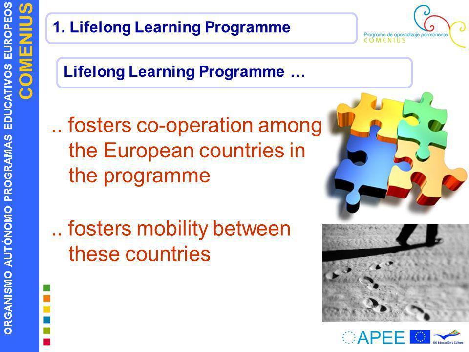 ORGANISMO AUTÓNOMO PROGRAMAS EDUCATIVOS EUROPEOS COMENIUS Lifelong Learning Programme ….. fosters mobility between these countries 1. Lifelong Learnin
