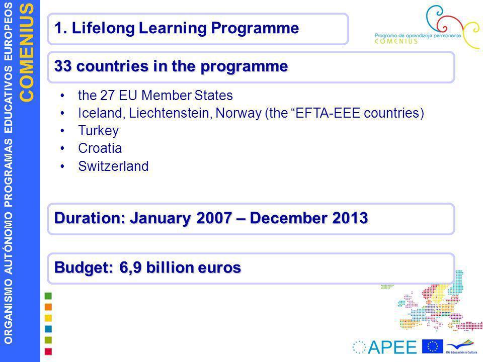 ORGANISMO AUTÓNOMO PROGRAMAS EDUCATIVOS EUROPEOS COMENIUS 33 countries in the programme the 27 EU Member States Iceland, Liechtenstein, Norway (the EF