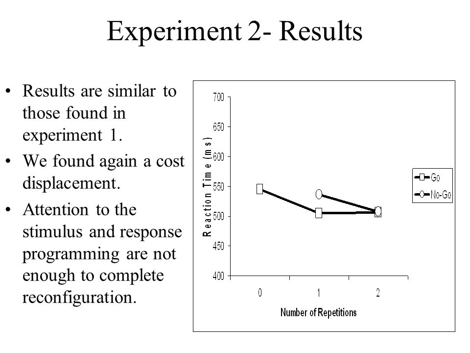 Experiment 2- Results Results are similar to those found in experiment 1.