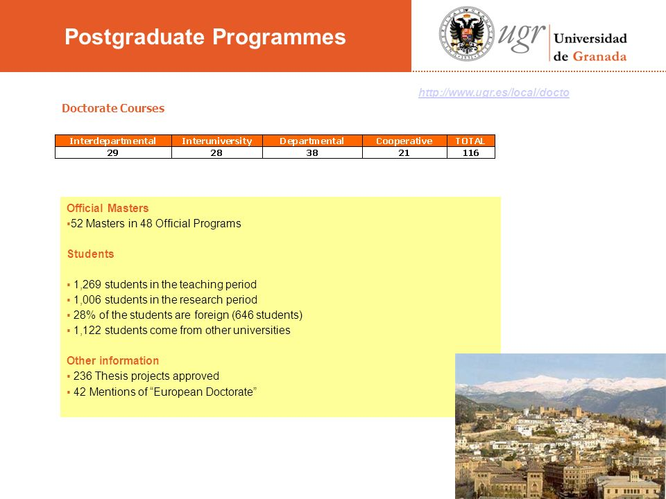 Official Masters 52 Masters in 48 Official Programs Students 1,269 students in the teaching period 1,006 students in the research period 28% of the students are foreign (646 students) 1,122 students come from other universities Other information 236 Thesis projects approved 42 Mentions of European Doctorate Doctorate Courses http://www.ugr.es/local/docto Postgraduate Programmes