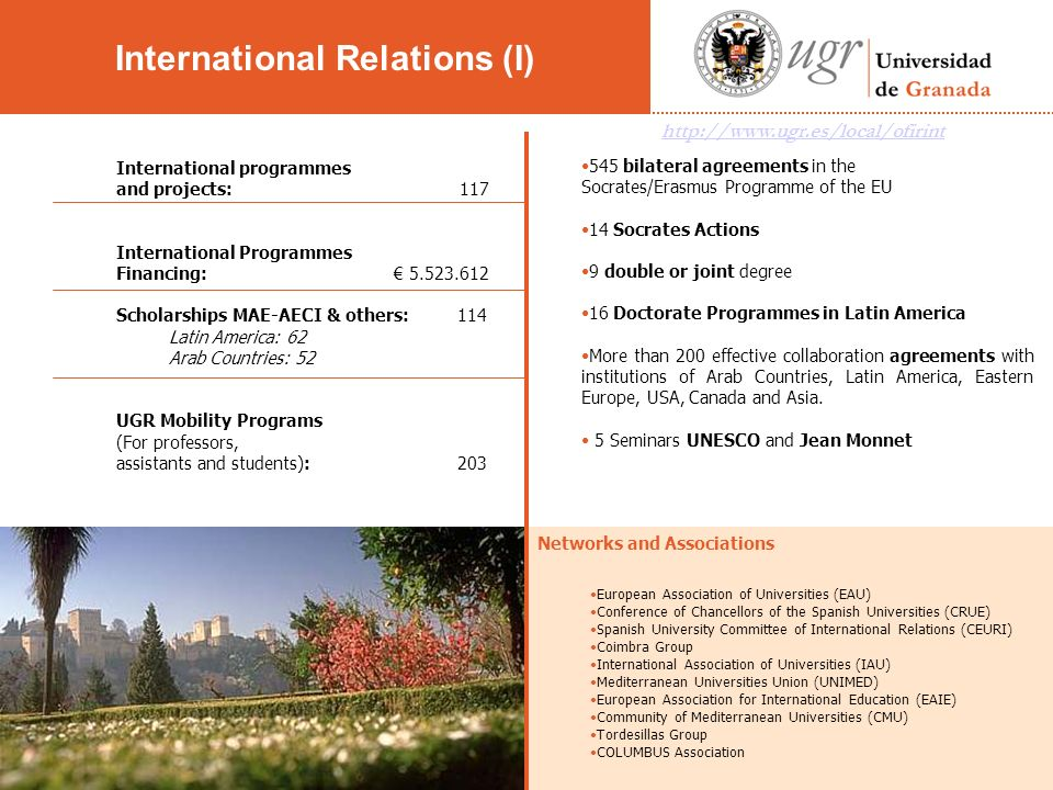 http://www.ugr.es/local/ofirint International programmes and projects: 117 International Programmes Financing: 5.523.612 Scholarships MAE-AECI & others: 114 Latin America: 62 Arab Countries: 52 UGR Mobility Programs (For professors, assistants and students): 203 Networks and Associations European Association of Universities (EAU) Conference of Chancellors of the Spanish Universities (CRUE) Spanish University Committee of International Relations (CEURI) Coimbra Group International Association of Universities (IAU) Mediterranean Universities Union (UNIMED) European Association for International Education (EAIE) Community of Mediterranean Universities (CMU) Tordesillas Group COLUMBUS Association 545 bilateral agreements in the Socrates/Erasmus Programme of the EU 14 Socrates Actions 9 double or joint degree 16 Doctorate Programmes in Latin America More than 200 effective collaboration agreements with institutions of Arab Countries, Latin America, Eastern Europe, USA, Canada and Asia.