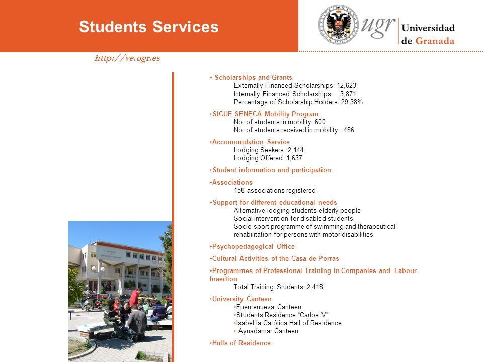 http://ve.ugr.es Scholarships and Grants Externally Financed Scholarships: 12,623 Internally Financed Scholarships: 3,871 Percentage of Scholarship Holders: 29,38% SICUE-SENECA Mobility Program No.