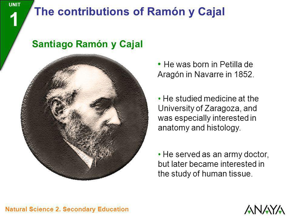 UNIT 1 The contributions of Ramón y Cajal Natural Science 2. Secondary Education Santiago Ramón y Cajal He was born in Petilla de Aragón in Navarre in