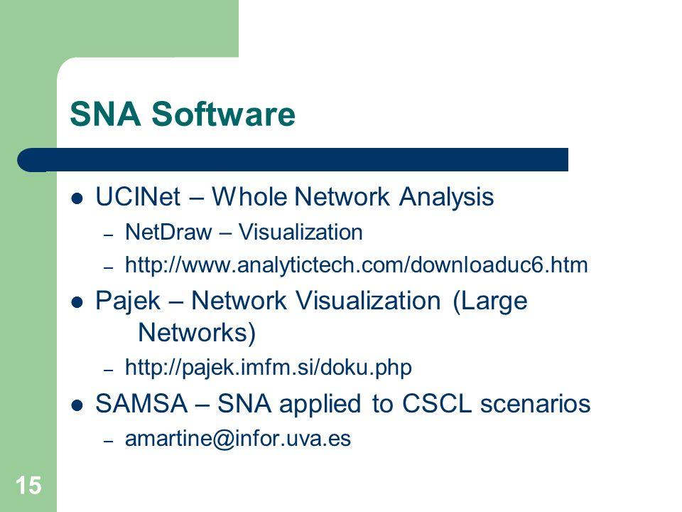 15 SNA Software UCINet – Whole Network Analysis – NetDraw – Visualization – http://www.analytictech.com/downloaduc6.htm Pajek – Network Visualization