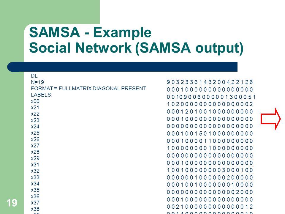 19 SAMSA - Example Social Network (SAMSA output) 9 0 3 2 3 3 6 1 4 3 2 0 0 4 2 2 1 2 6 0 0 0 1 0 0 0 0 0 0 0 0 0 0 0 0 0 0 0 0 0 10 9 0 0 6 0 0 0 0 0