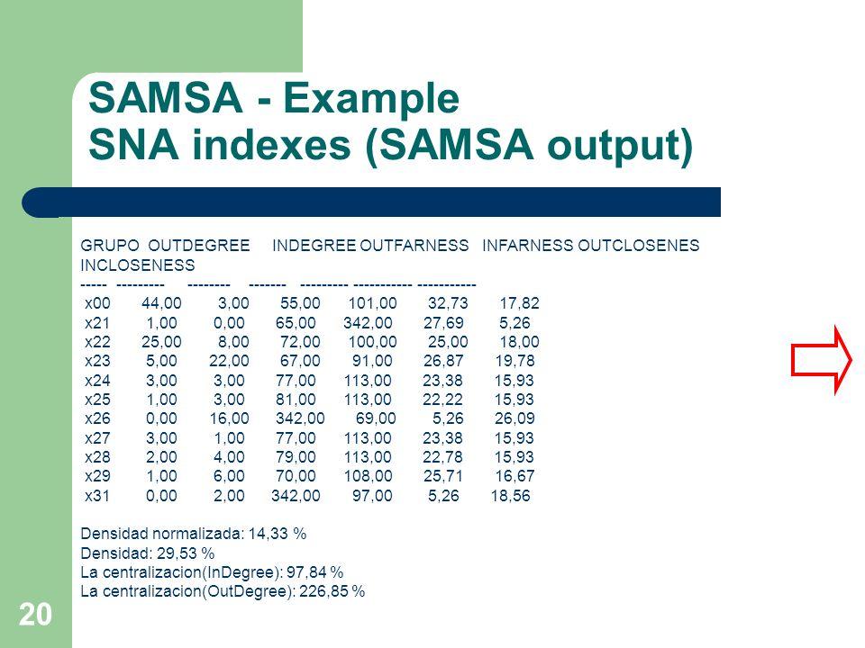 20 SAMSA - Example SNA indexes (SAMSA output) GRUPO OUTDEGREE INDEGREE OUTFARNESS INFARNESS OUTCLOSENES INCLOSENESS ----- --------- -------- ------- -