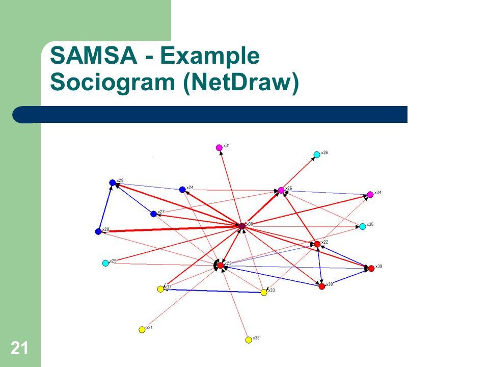 21 SAMSA - Example Sociogram (NetDraw)