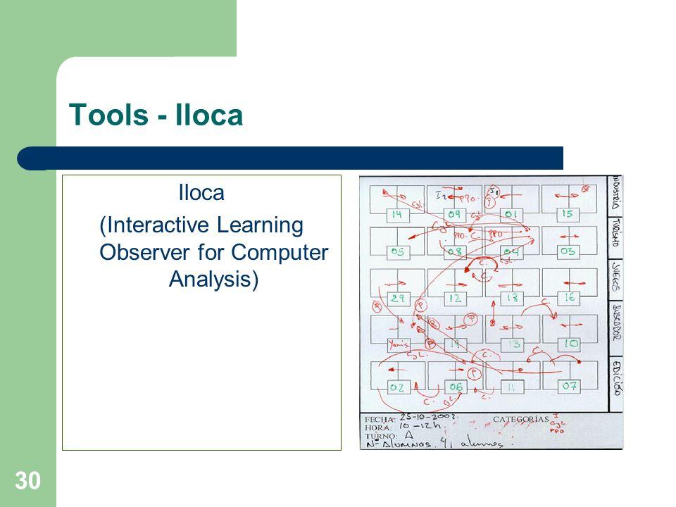 30 Tools - Iloca Iloca (Interactive Learning Observer for Computer Analysis)