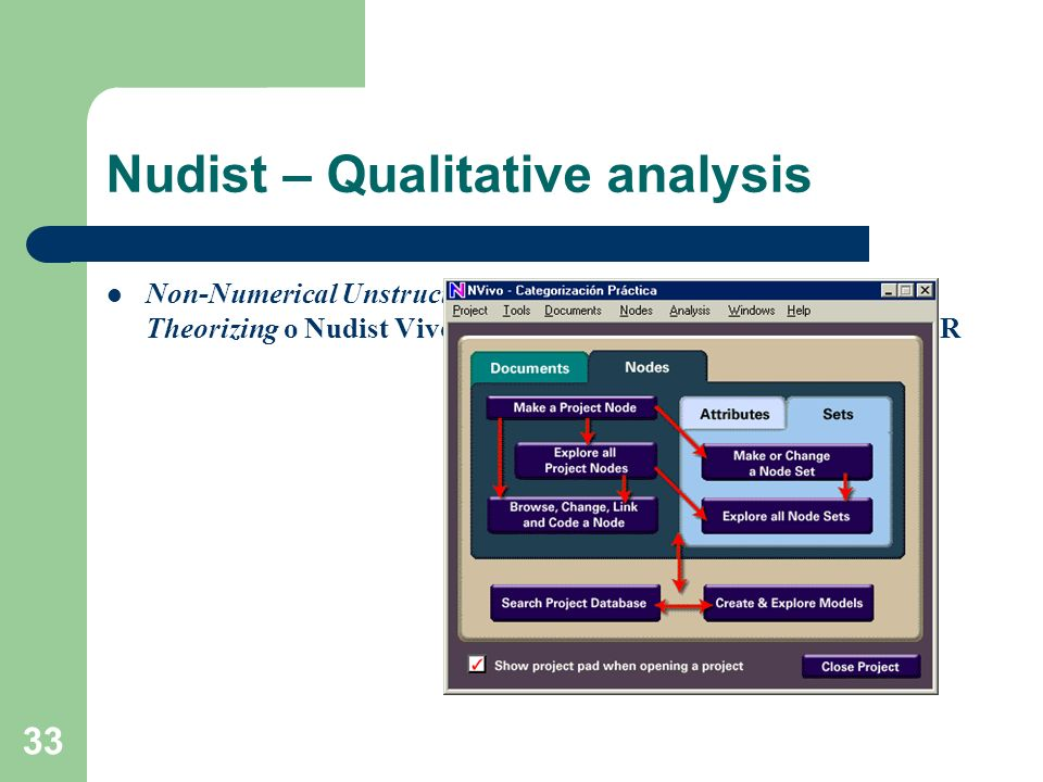 33 Nudist – Qualitative analysis Non-Numerical Unstructured Data Indexing, Search and Theorizing o Nudist Vivo de Qualitative Solutions Research - QSR