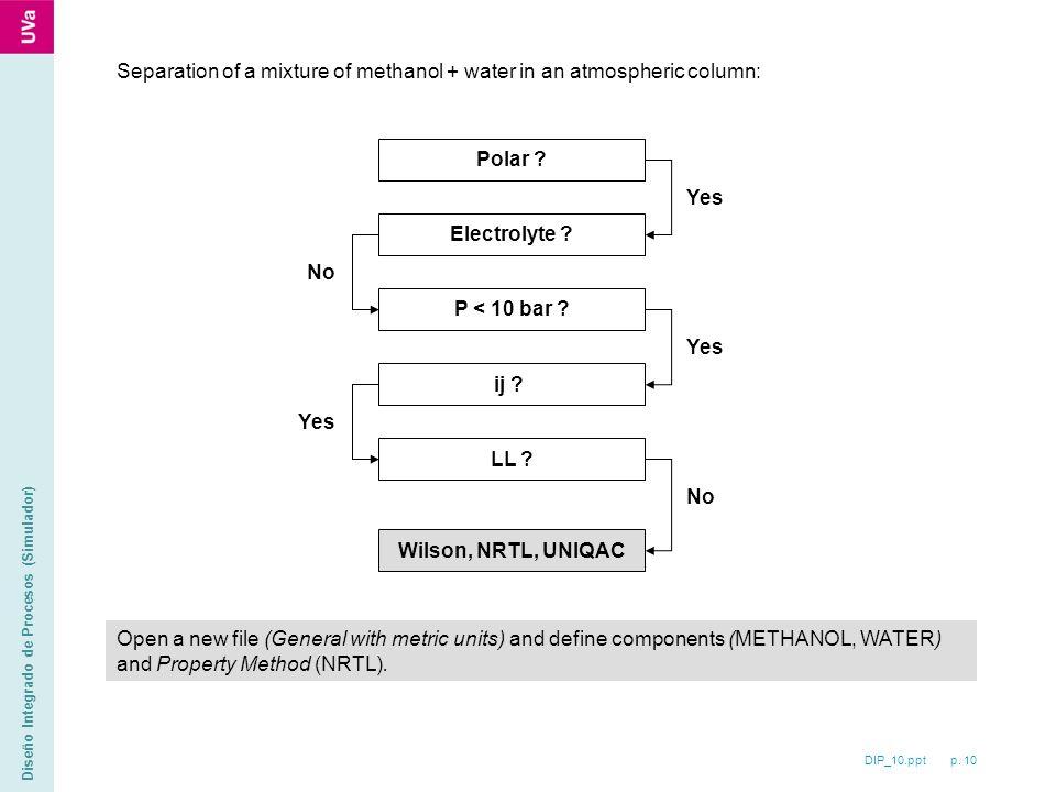 DIP_10.ppt p. 10 Diseño Integrado de Procesos (Simulador) Separation of a mixture of methanol + water in an atmospheric column: Open a new file (Gener