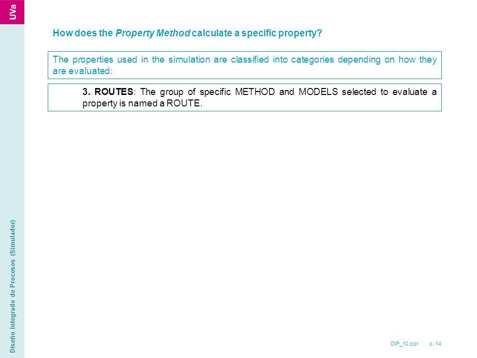 DIP_10.ppt p. 14 Diseño Integrado de Procesos (Simulador) 3.