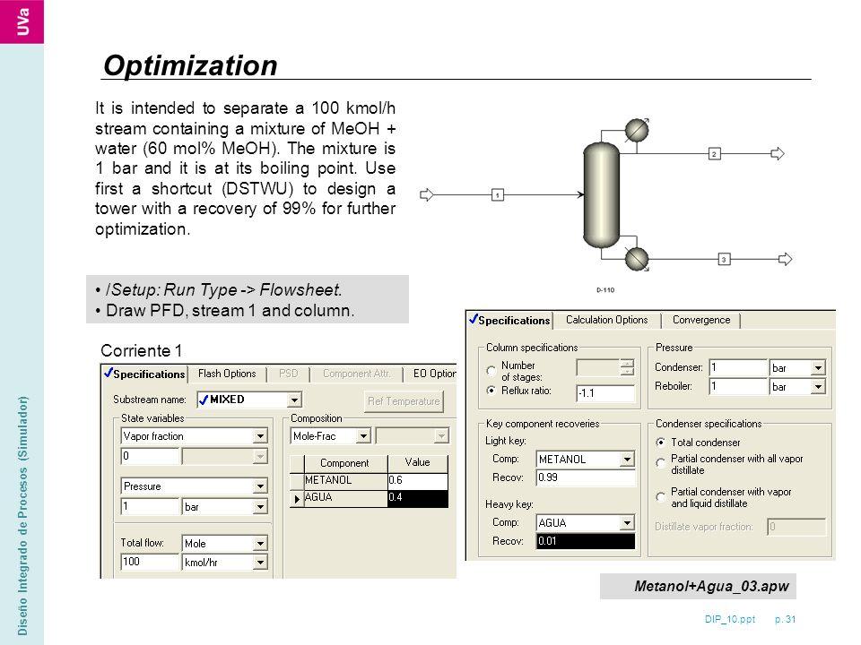 DIP_10.ppt p. 31 Diseño Integrado de Procesos (Simulador) Optimization /Setup: Run Type -> Flowsheet. Draw PFD, stream 1 and column. It is intended to