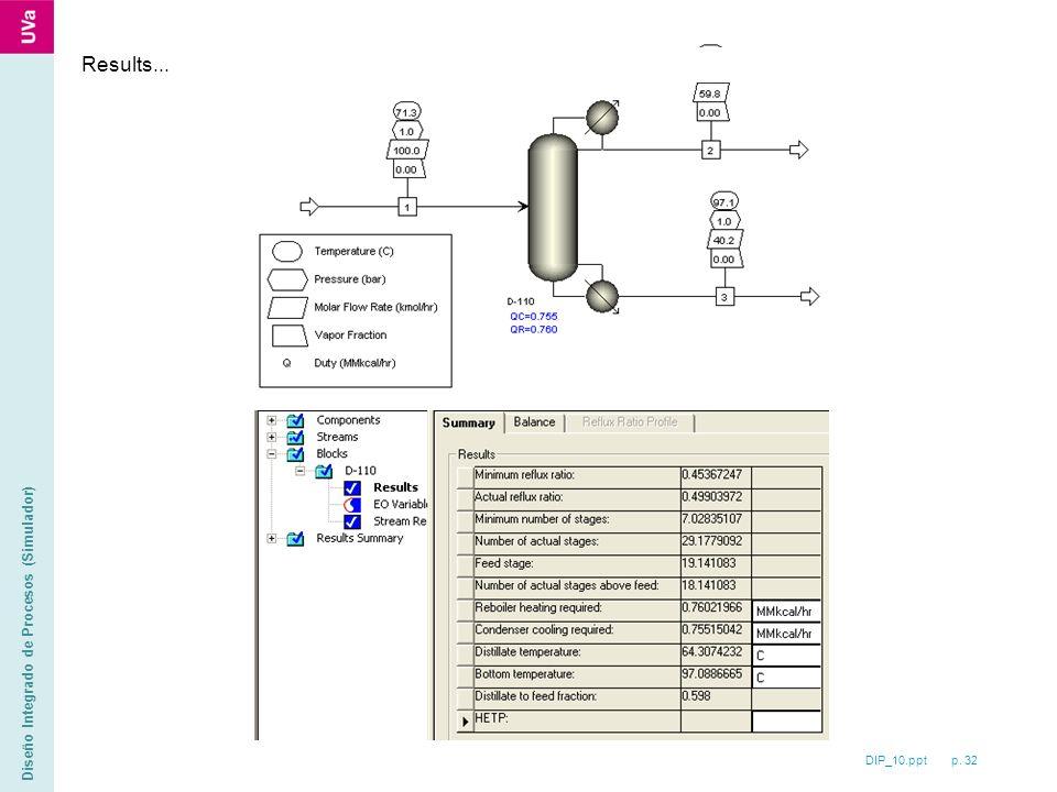 DIP_10.ppt p. 32 Diseño Integrado de Procesos (Simulador) Results...