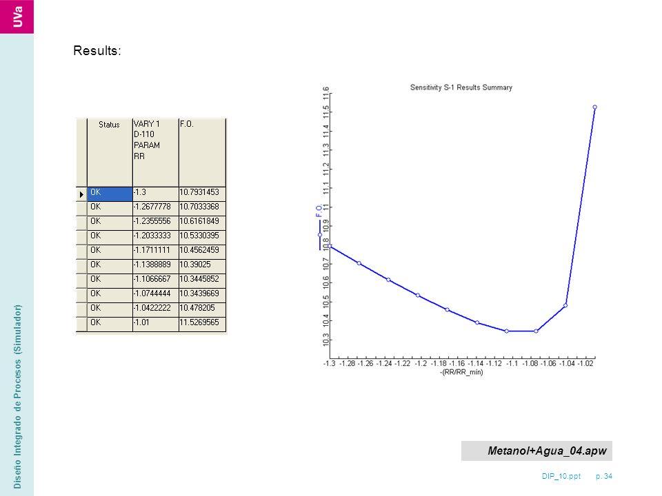 DIP_10.ppt p. 34 Diseño Integrado de Procesos (Simulador) Results: Metanol+Agua_04.apw
