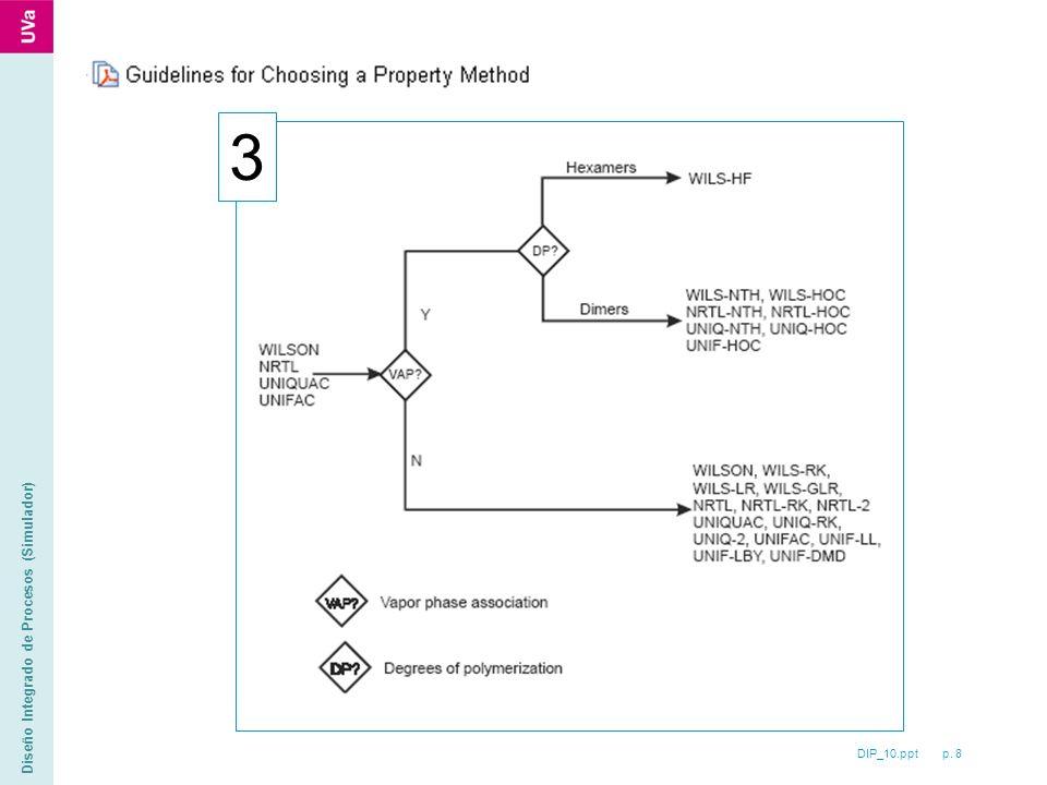 DIP_10.ppt p. 8 Diseño Integrado de Procesos (Simulador) 3