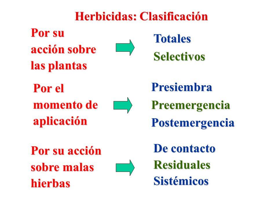 Herbicidas derivados de ácidos orgánicos TCA Ácido tricloroacético C Cl COOH Dalapón Ácido dicloro- propiónico C Cl CH 3 Cl COOH Herbicidas derivados ácidos alifáticos