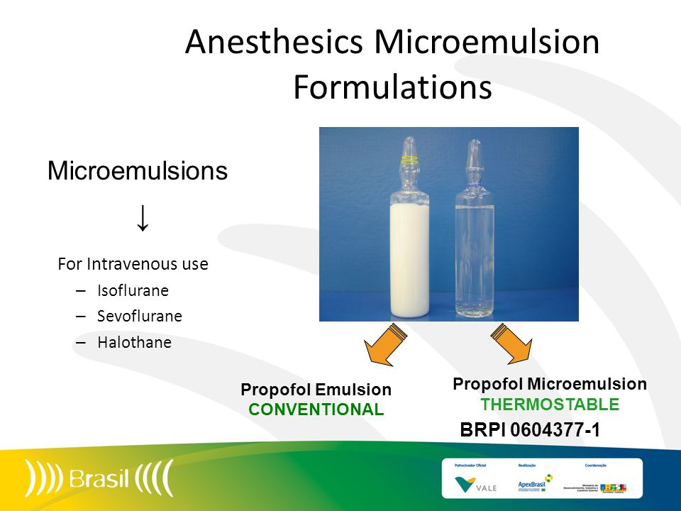 Anesthesics Microemulsion Formulations For Intravenous use – Isoflurane – Sevoflurane – Halothane BRPI 0604377-1 Propofol Emulsion CONVENTIONAL Propof