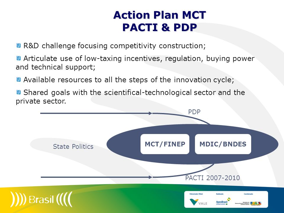 PDP PACTI 2007-2010 MCT/FINEP MDIC/BNDES inovação State Politics Action Plan MCT PACTI & PDP R&D challenge focusing competitivity construction; Articu