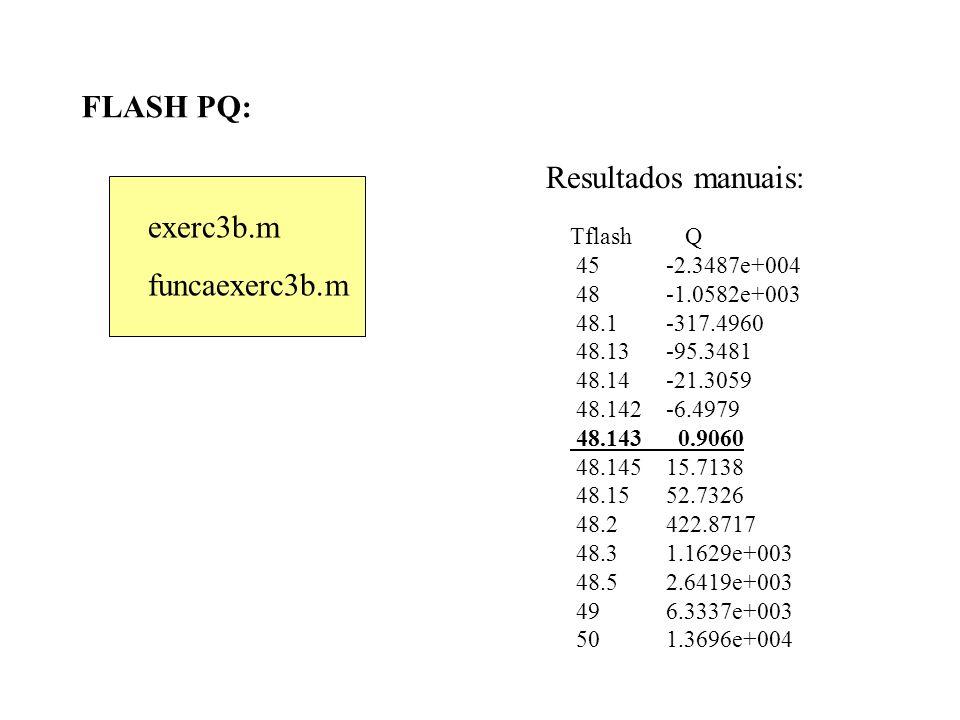 FLASH PQ: exerc3b.m funcaexerc3b.m Resultados manuais: Tflash Q 45 -2.3487e+004 48 -1.0582e+003 48.1 -317.4960 48.13 -95.3481 48.14 -21.3059 48.142 -6.4979 48.143 0.9060 48.145 15.7138 48.15 52.7326 48.2 422.8717 48.3 1.1629e+003 48.5 2.6419e+003 49 6.3337e+003 50 1.3696e+004