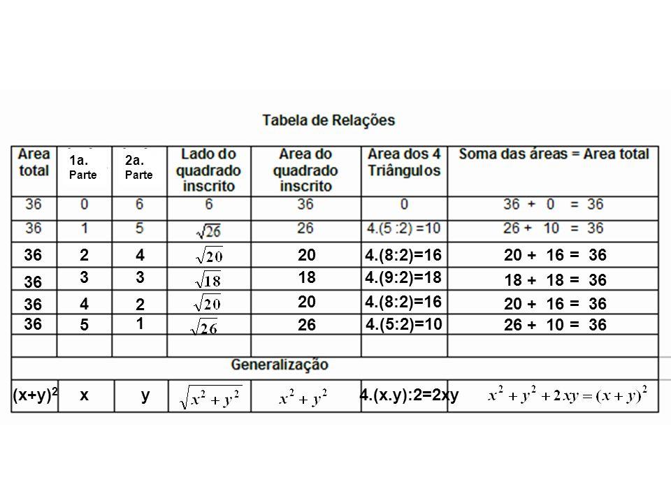 3624204.(8:2)=16 20 + 16 = 36 36 33184.(9:2)=18 18 + 18 = 36 36 4 2 204.(8:2)=16 20 + 16 = 36 26 + 10 = 36 4.(5:2)=10 26 5 1 36 (x+y) 2 xy4.(x.y):2=2x