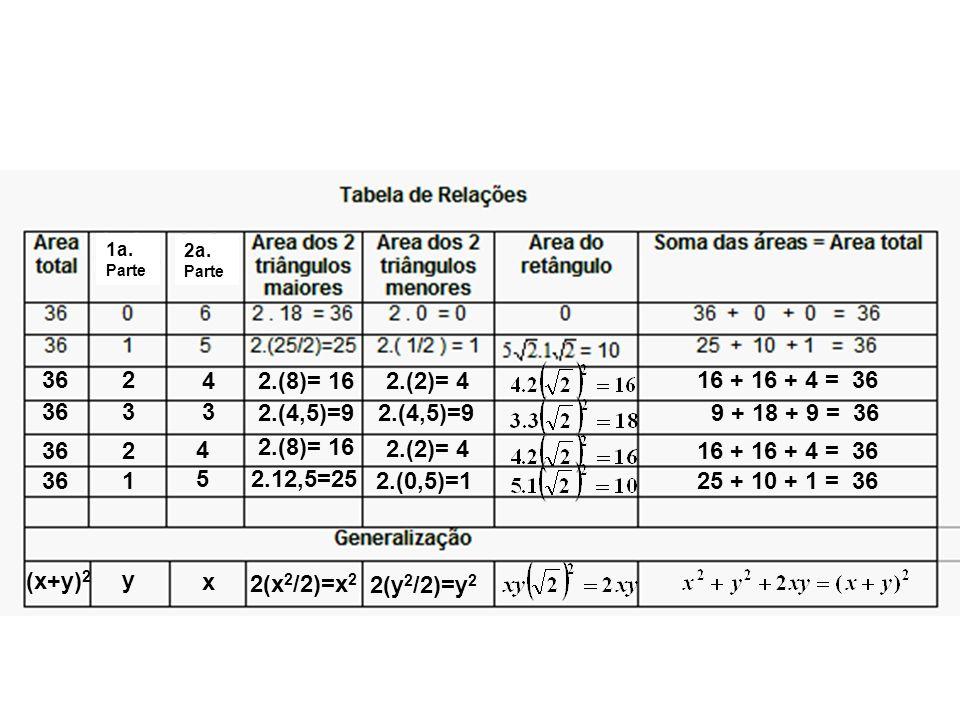 362 4 2.(8)= 16 2.(2)= 4 16 + 16 + 4 = 36 3633 2.(4,5)=9 9 + 18 + 9 = 36 362 4 2.(8)= 16 2.(2)= 4 16 + 16 + 4 = 36 361 5 2.12,5=25 2.(0,5)=1 25 + 10 + 1 = 36 (x+y) 2 x y 2(x 2 /2)=x 2 2(y 2 /2)=y 2 1a.