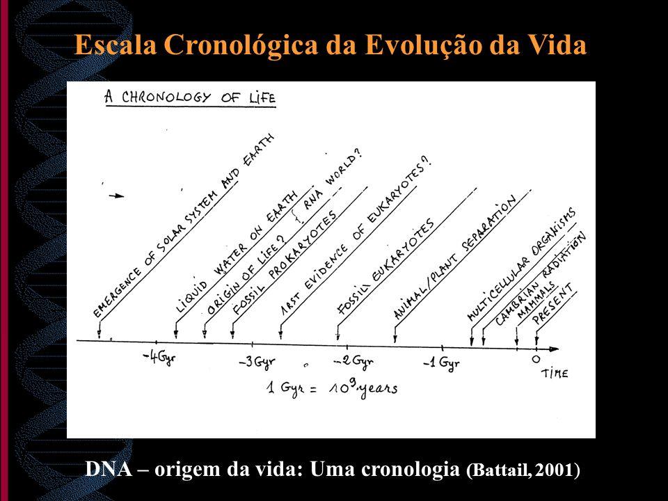 Escala Cronológica da Evolução da Vida DNA – origem da vida: Uma cronologia (Battail, 2001)
