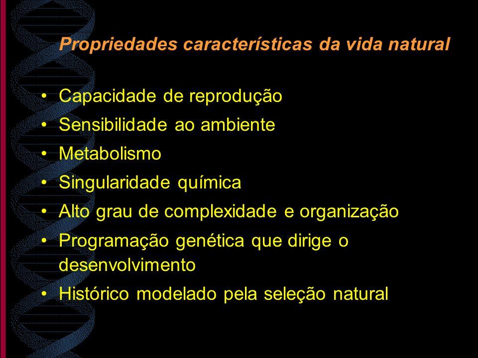 Propriedades características da vida natural Capacidade de reprodução Sensibilidade ao ambiente Metabolismo Singularidade química Alto grau de complex