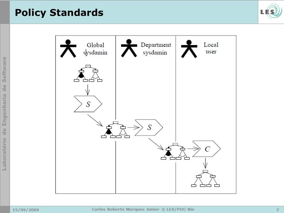 Policy Standards 15/09/20097 Carlos Roberto Marques Junior © LES/PUC-Rio