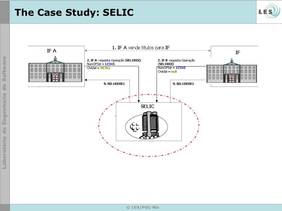 © LES/PUC-Rio The Case Study: SELIC
