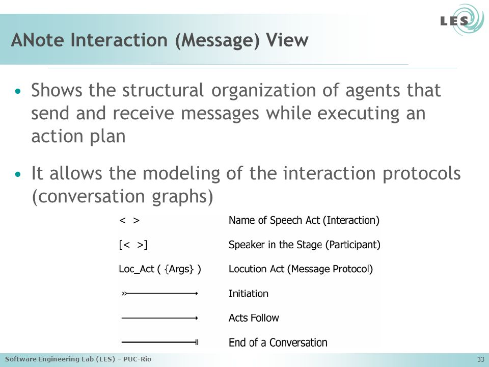 Software Engineering Lab (LES) – PUC-Rio 33 ANote Interaction (Message) View Shows the structural organization of agents that send and receive messages while executing an action plan It allows the modeling of the interaction protocols (conversation graphs)