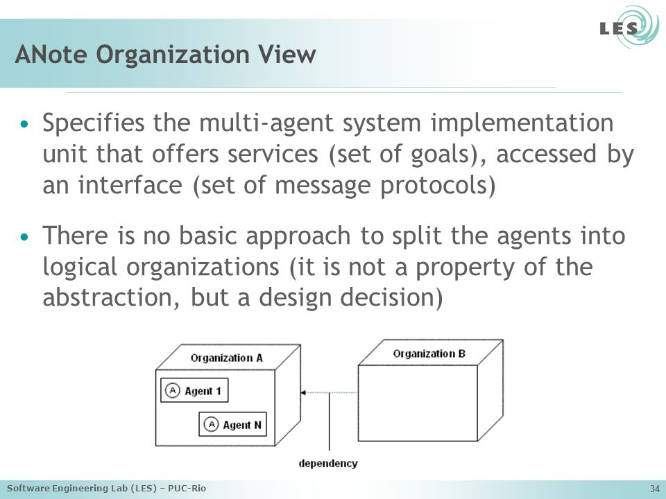 Software Engineering Lab (LES) – PUC-Rio 34 ANote Organization View Specifies the multi-agent system implementation unit that offers services (set of goals), accessed by an interface (set of message protocols) There is no basic approach to split the agents into logical organizations (it is not a property of the abstraction, but a design decision)