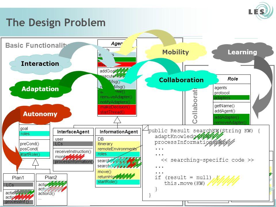 Software Engineering Lab (LES) – PUC-Rio 54 The Design Problem Collaboration Agent goals...