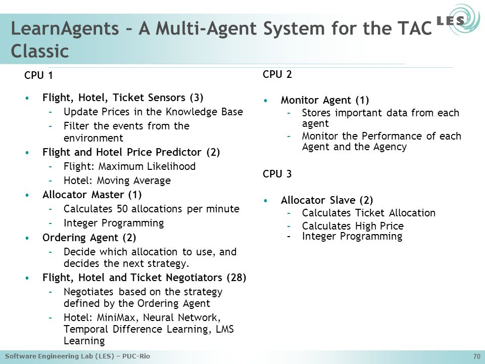 Software Engineering Lab (LES) – PUC-Rio 70 LearnAgents – A Multi-Agent System for the TAC Classic CPU 1 Flight, Hotel, Ticket Sensors (3) –Update Prices in the Knowledge Base –Filter the events from the environment Flight and Hotel Price Predictor (2) –Flight: Maximum Likelihood –Hotel: Moving Average Allocator Master (1) –Calculates 50 allocations per minute –Integer Programming Ordering Agent (2) –Decide which allocation to use, and decides the next strategy.