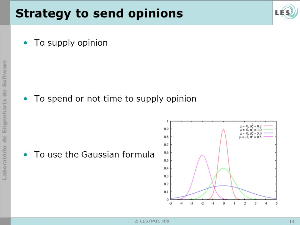 14 © LES/PUC-Rio Strategy to send opinions To supply opinion To spend or not time to supply opinion To use the Gaussian formula