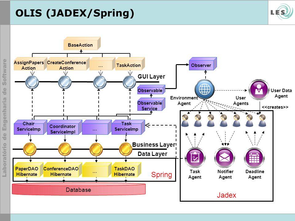 OLIS (JADEX/Spring) Spring Jadex