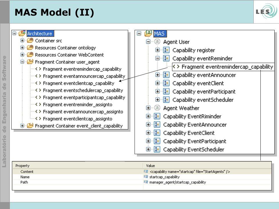 MAS Model (II)