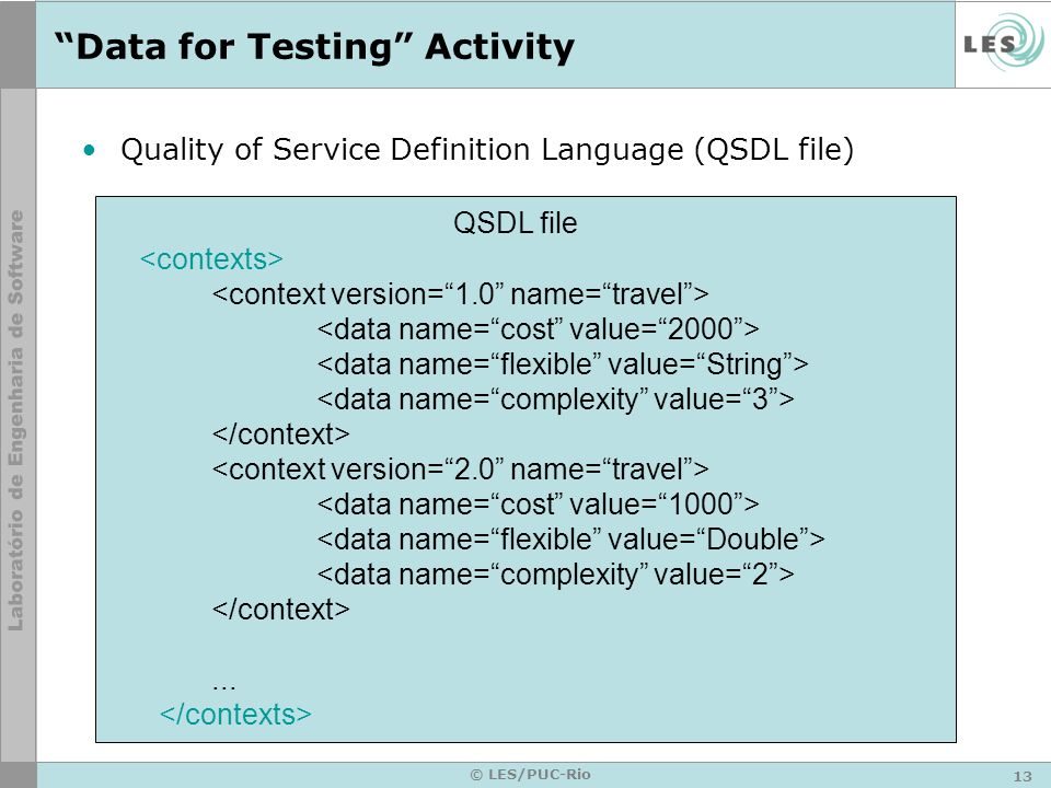 13 © LES/PUC-Rio Data for Testing Activity Quality of Service Definition Language (QSDL file)...