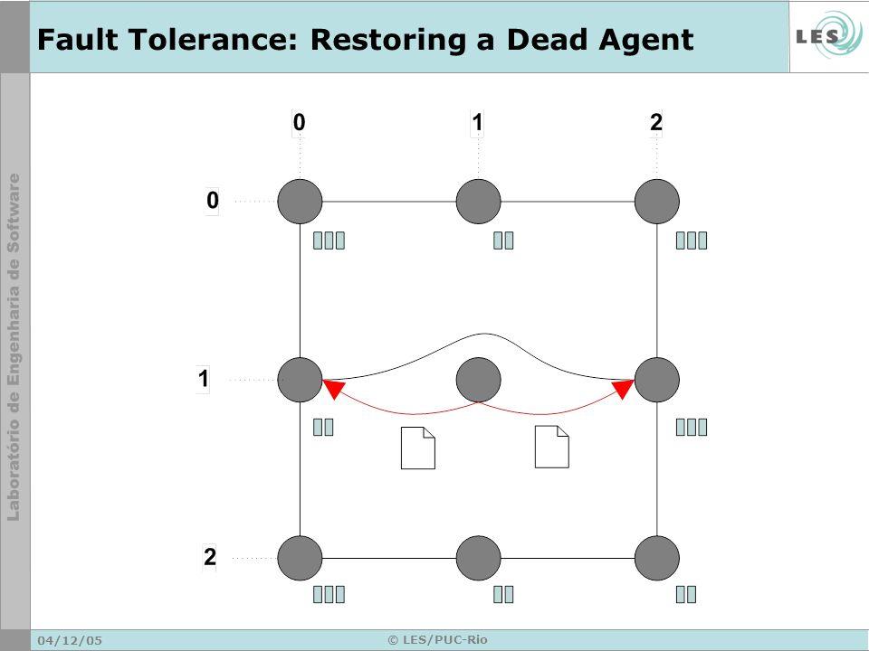 04/12/05 © LES/PUC-Rio Fault Tolerance: Restoring a Dead Agent