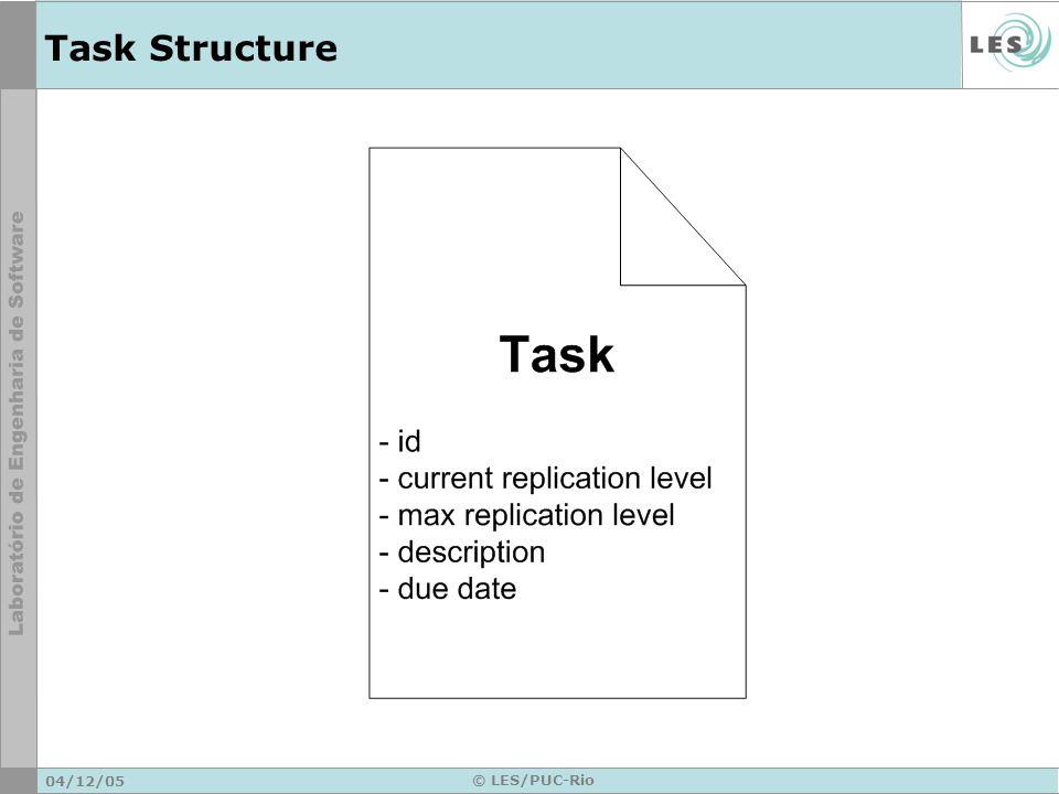04/12/05 © LES/PUC-Rio Task Structure