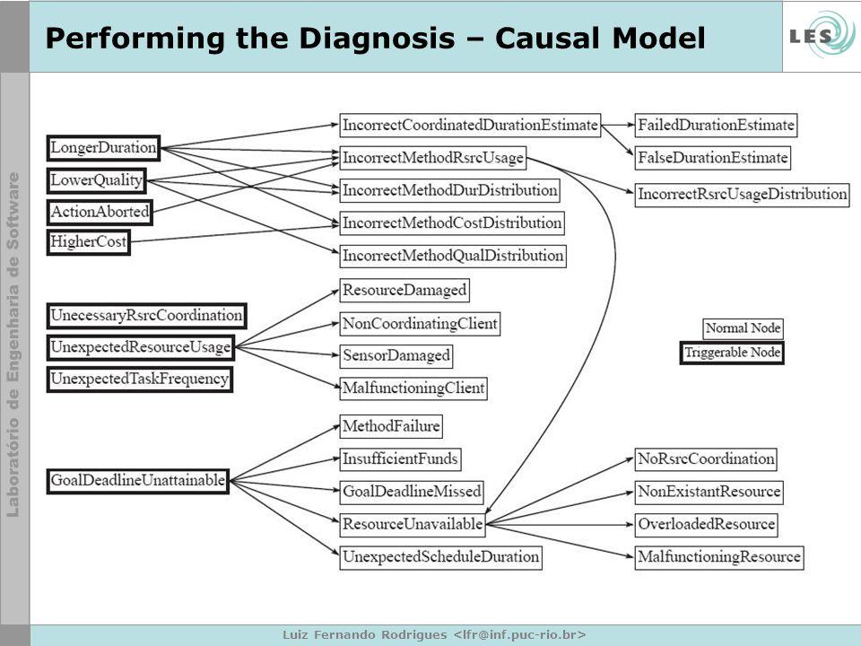 Luiz Fernando Rodrigues Performing the Diagnosis – Causal Model