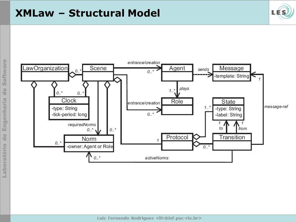 Luiz Fernando Rodrigues XMLaw – Structural Model