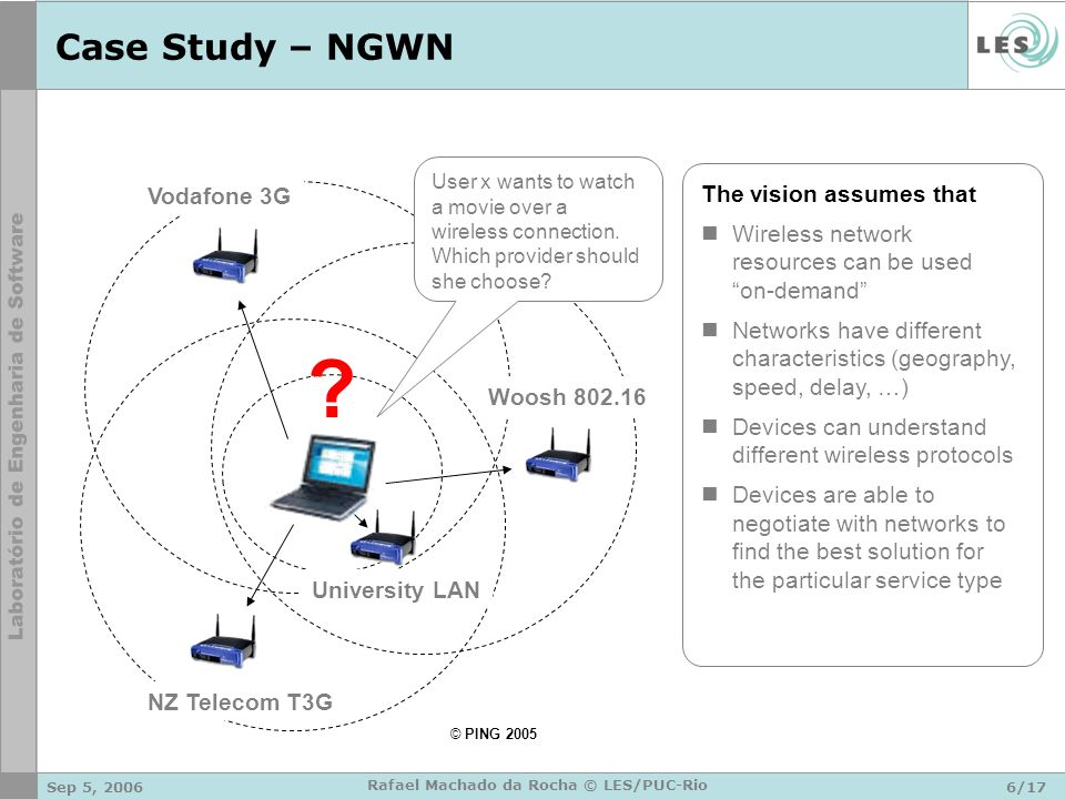 Sep 5, 20066/17 Rafael Machado da Rocha © LES/PUC-Rio Case Study – NGWN The vision assumes that Wireless network resources can be used on-demand Netwo