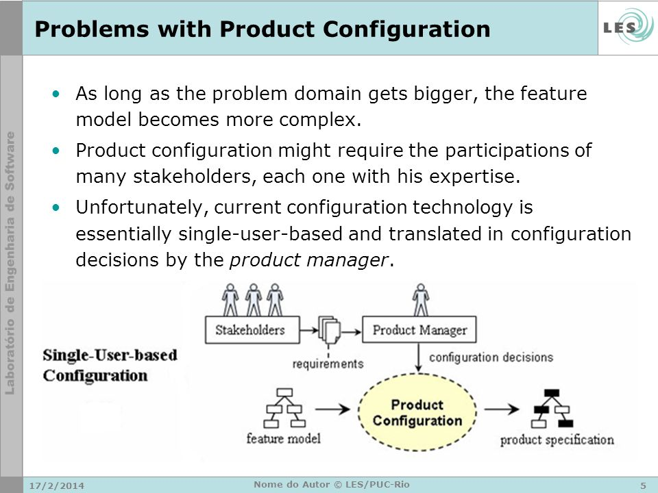 Problems with Product Configuration As long as the problem domain gets bigger, the feature model becomes more complex. Product configuration might req