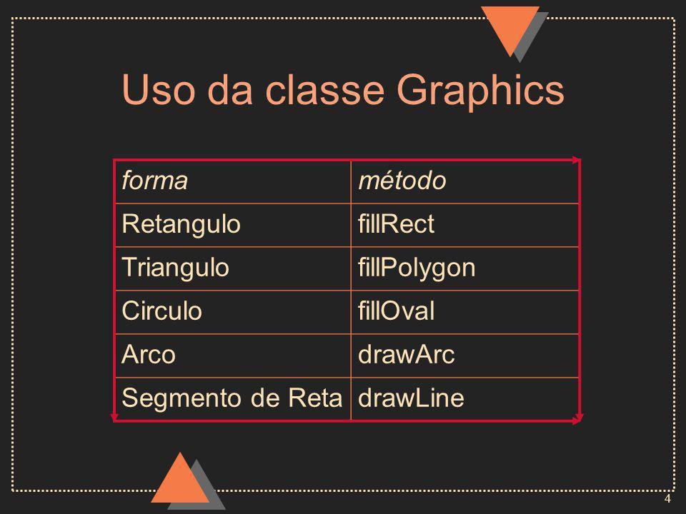 4 Uso da classe Graphics formamétodo RetangulofillRect TriangulofillPolygon CirculofillOval ArcodrawArc Segmento de RetadrawLine