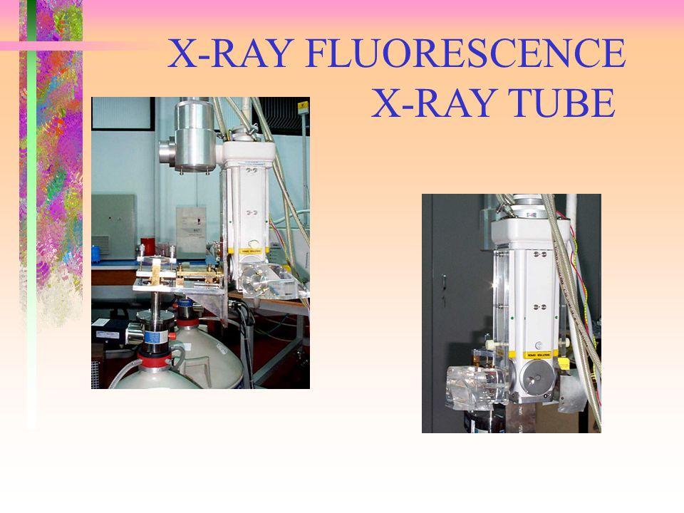 X-RAY FLUORESCENCE X-RAY TUBE