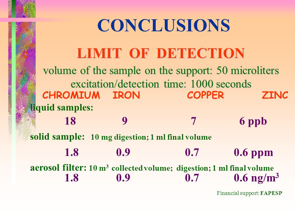 CONCLUSIONS LIMIT OF DETECTION volume of the sample on the support: 50 microliters excitation/detection time: 1000 seconds CHROMIUM IRON COPPER ZINC liquid samples: ppb solid sample: 10 mg digestion; 1 ml final volume ppm aerosol filter: 10 m 3 collected volume; digestion; 1 ml final volume ng/m 3 Financial support: FAPESP